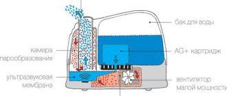 принцип действия генератора холодного тумана